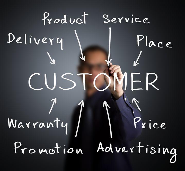Proaktywna obsługa Klienta - to skuteczne wsparcie sprzedaży.