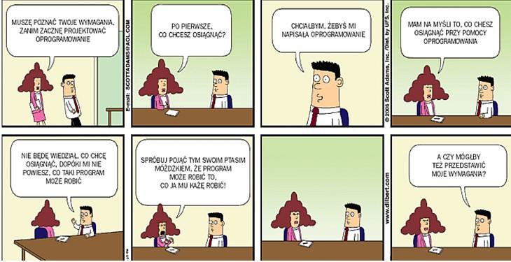 obsługa Klienta na zaawansowanym rynku