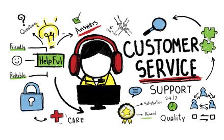 szkolenia z obsługi Klienta